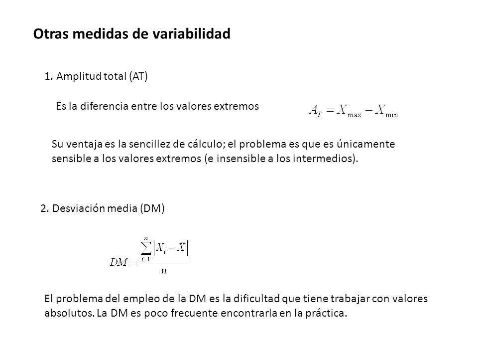 Otras medidas de variabilidad 2. Desviación media (DM) El problema del empleo de la DM es la dificultad que tiene trabajar con valores absolutos. La D