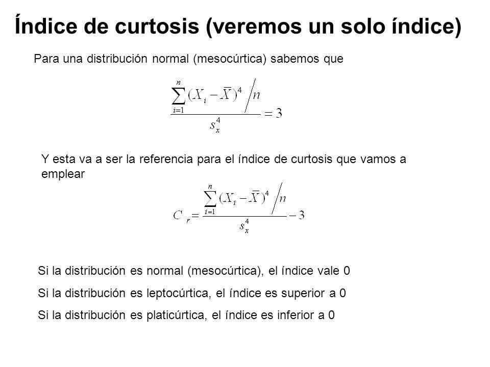Índice de curtosis (veremos un solo índice) Para una distribución normal (mesocúrtica) sabemos que Y esta va a ser la referencia para el índice de cur