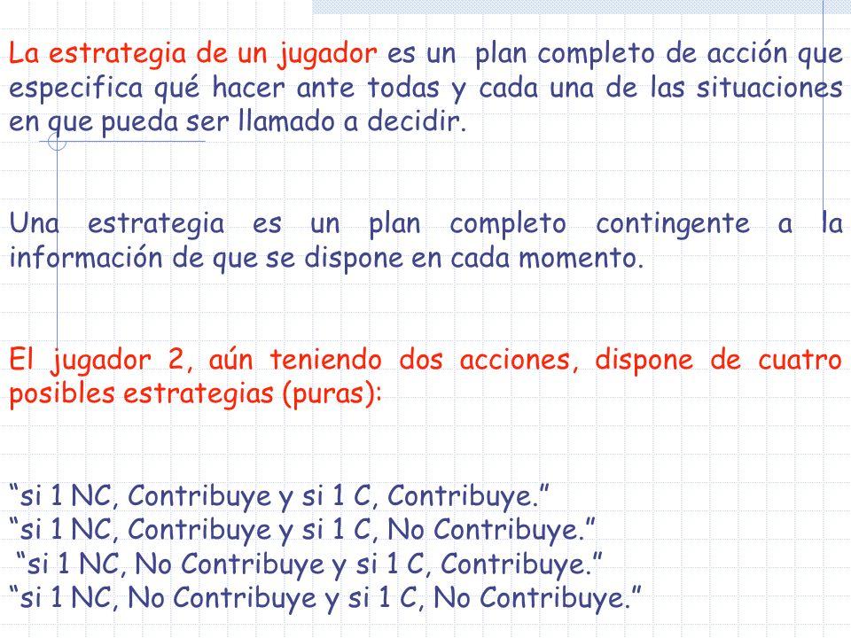 La estrategia de un jugador es un plan completo de acción que especifica qué hacer ante todas y cada una de las situaciones en que pueda ser llamado a
