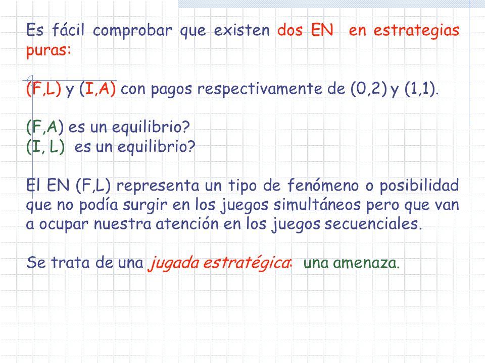 Es fácil comprobar que existen dos EN en estrategias puras: (F,L) y (I,A) con pagos respectivamente de (0,2) y (1,1). (F,A) es un equilibrio? (I, L) e