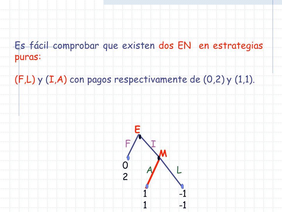 Es fácil comprobar que existen dos EN en estrategias puras: (F,L) y (I,A) con pagos respectivamente de (0,2) y (1,1). E M 0202 1111 F AL I