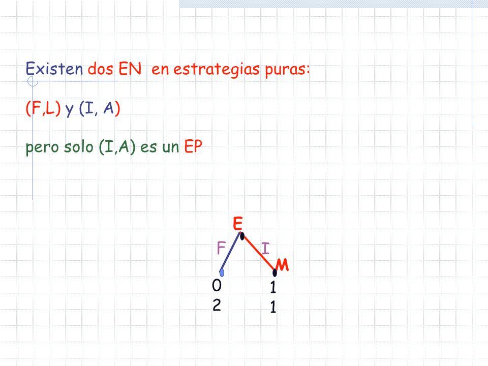 Existen dos EN en estrategias puras: (F,L) y (I, A) pero solo (I,A) es un EP E M 0202 1111 FI