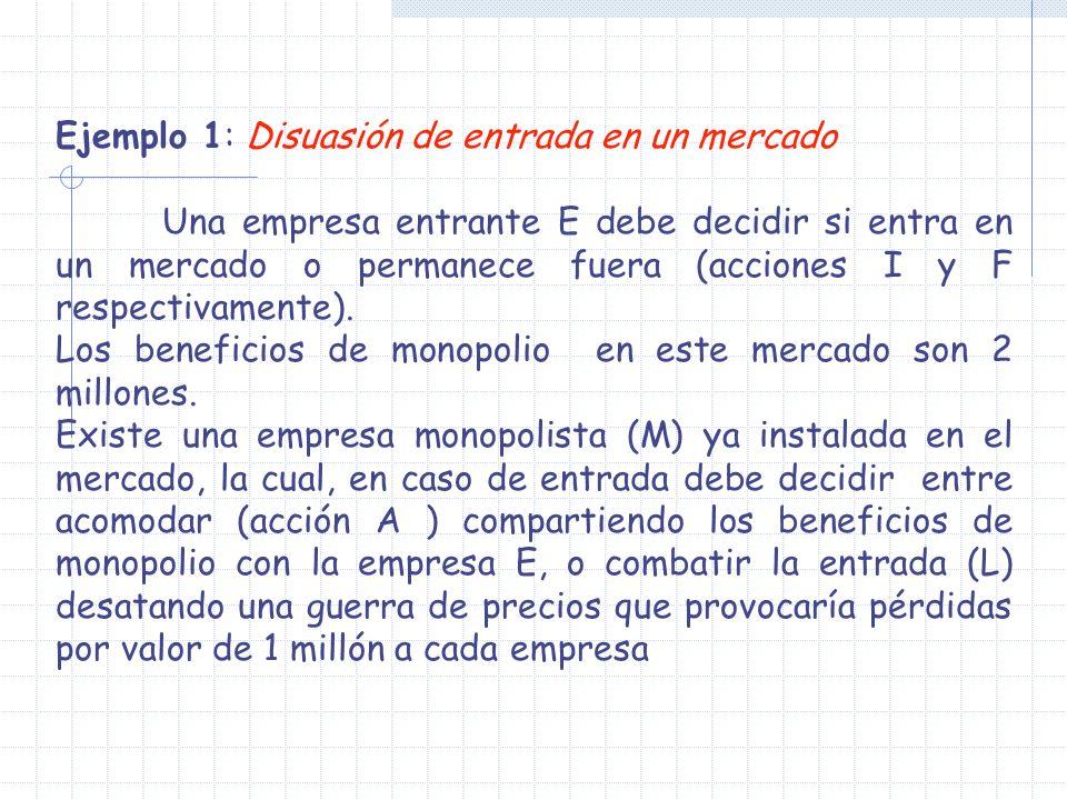 Ejemplo 1: Disuasión de entrada en un mercado Una empresa entrante E debe decidir si entra en un mercado o permanece fuera (acciones I y F respectivam
