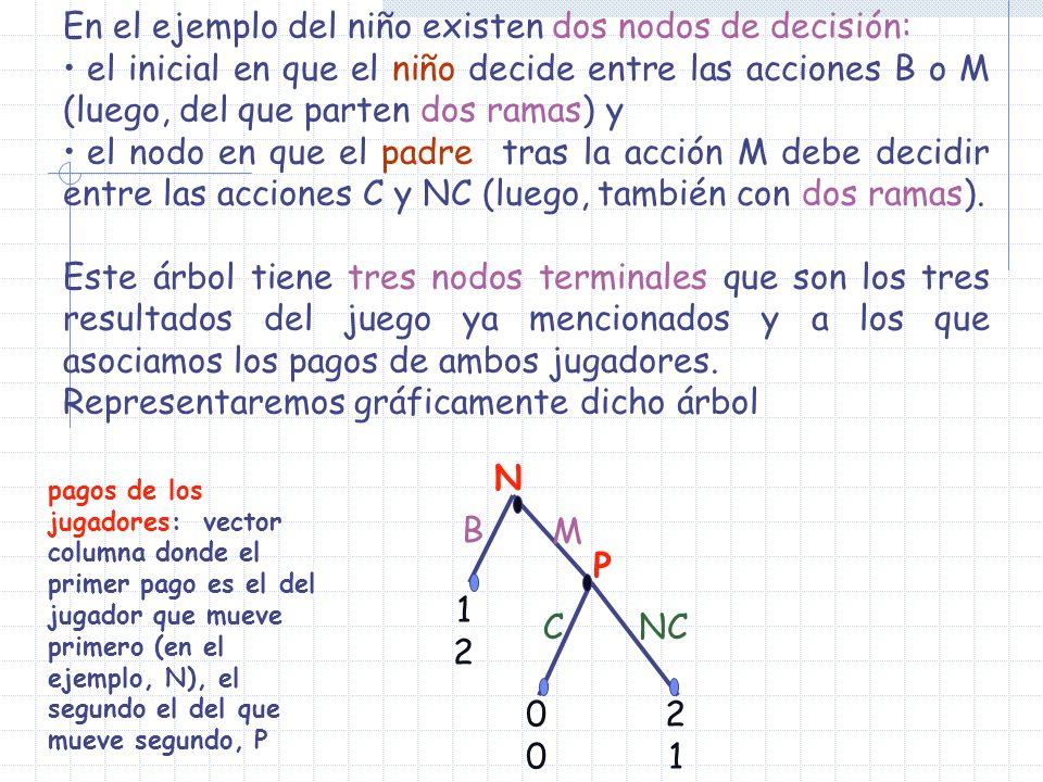 En el ejemplo del niño existen dos nodos de decisión: el inicial en que el niño decide entre las acciones B o M (luego, del que parten dos ramas) y el
