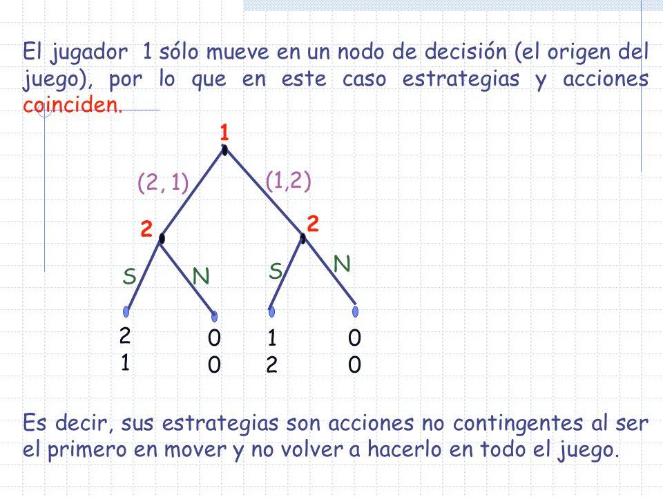 1 2 1212 0000 2121 N (2, 1) 2 (1,2) S S N 0000 El jugador 1 sólo mueve en un nodo de decisión (el origen del juego), por lo que en este caso estrategi