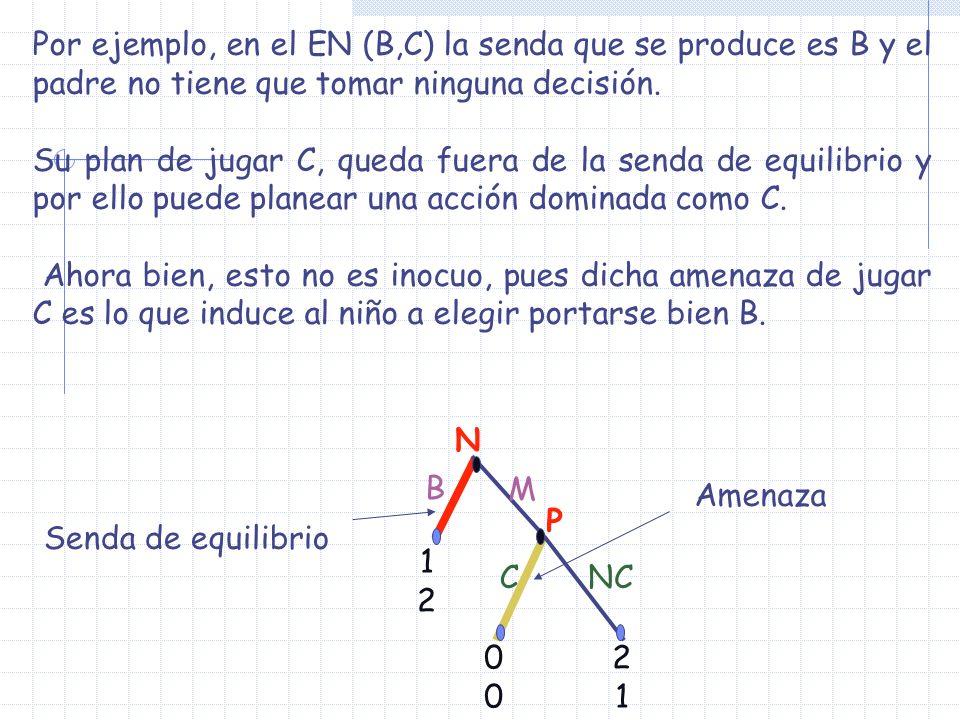 N P 1212 0000 2121 B CNC M Por ejemplo, en el EN (B,C) la senda que se produce es B y el padre no tiene que tomar ninguna decisión. Su plan de jugar C