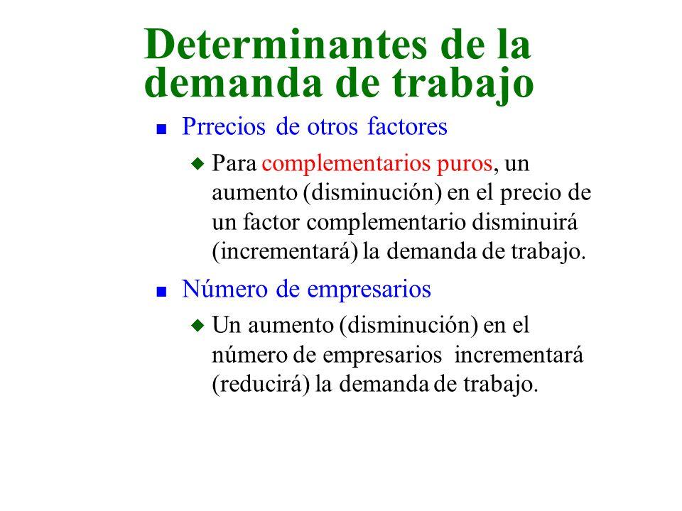 n Prrecios de otros factores u Para complementarios puros, un aumento (disminución) en el precio de un factor complementario disminuirá (incrementará)