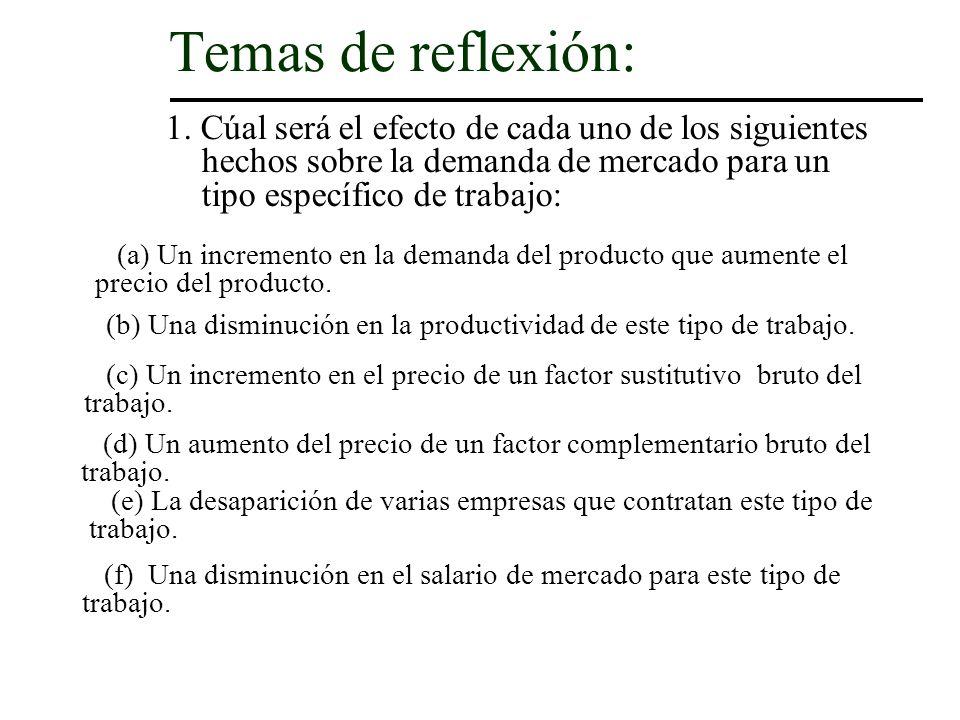 Temas de reflexión: 1. Cúal será el efecto de cada uno de los siguientes hechos sobre la demanda de mercado para un tipo específico de trabajo: (a) Un