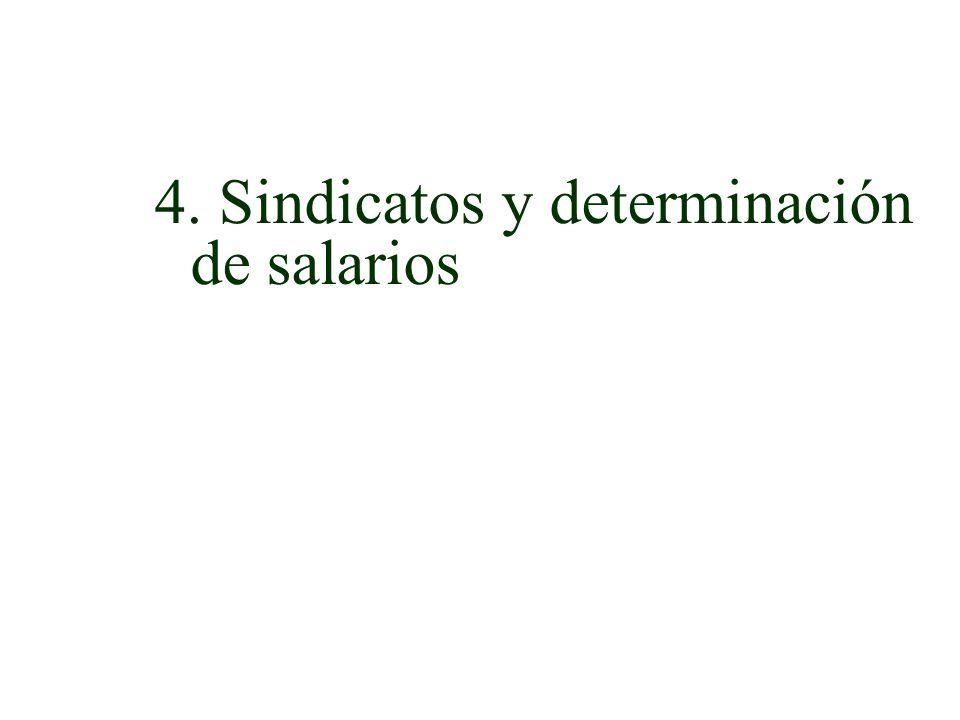 4. Sindicatos y determinación de salarios