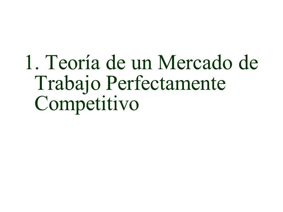 1. Teoría de un Mercado de Trabajo Perfectamente Competitivo