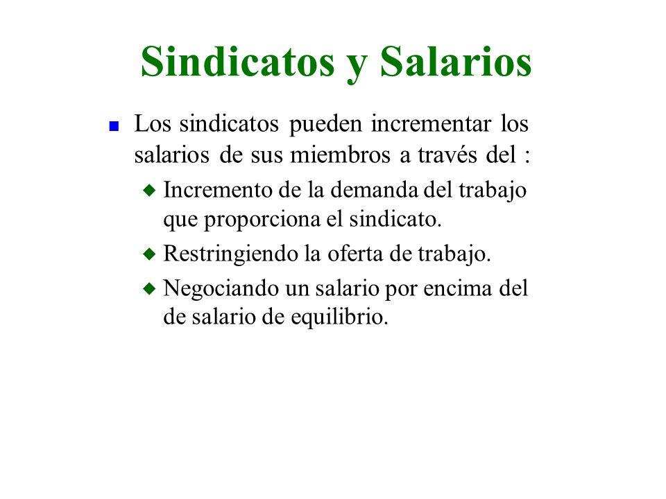 n Los sindicatos pueden incrementar los salarios de sus miembros a través del : u Incremento de la demanda del trabajo que proporciona el sindicato. u