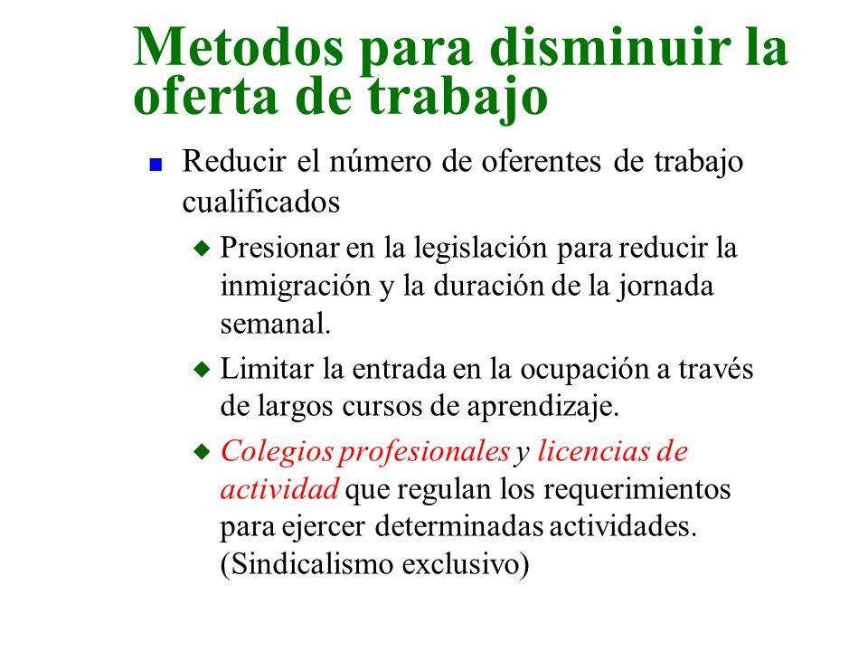 n Reducir el número de oferentes de trabajo cualificados u Presionar en la legislación para reducir la inmigración y la duración de la jornada semanal