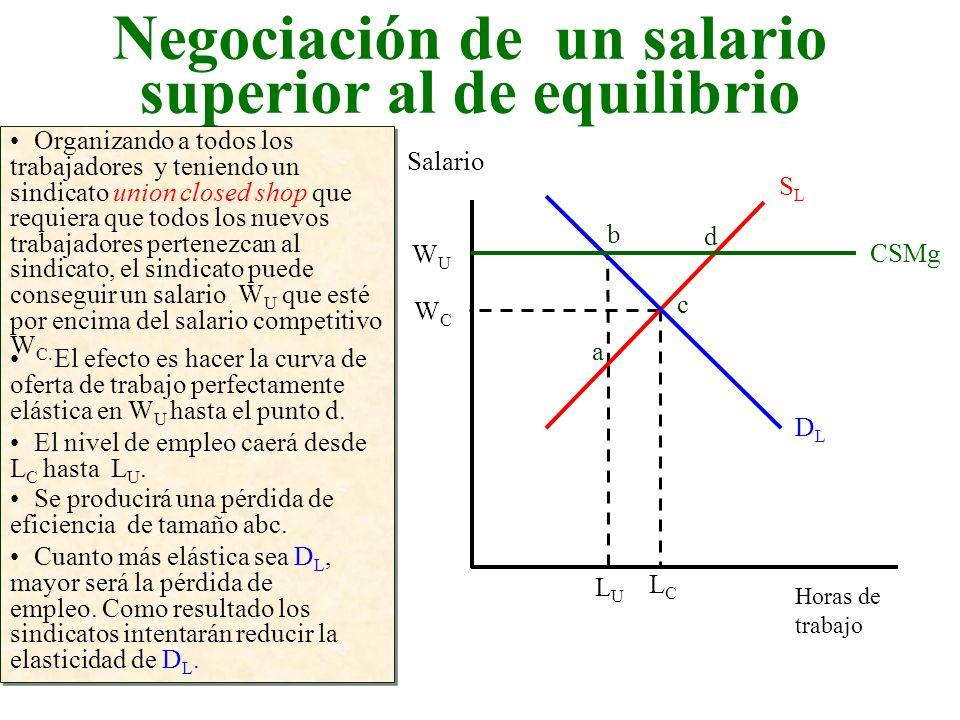 Negociación de un salario superior al de equilibrio Organizando a todos los trabajadores y teniendo un sindicato union closed shop que requiera que to