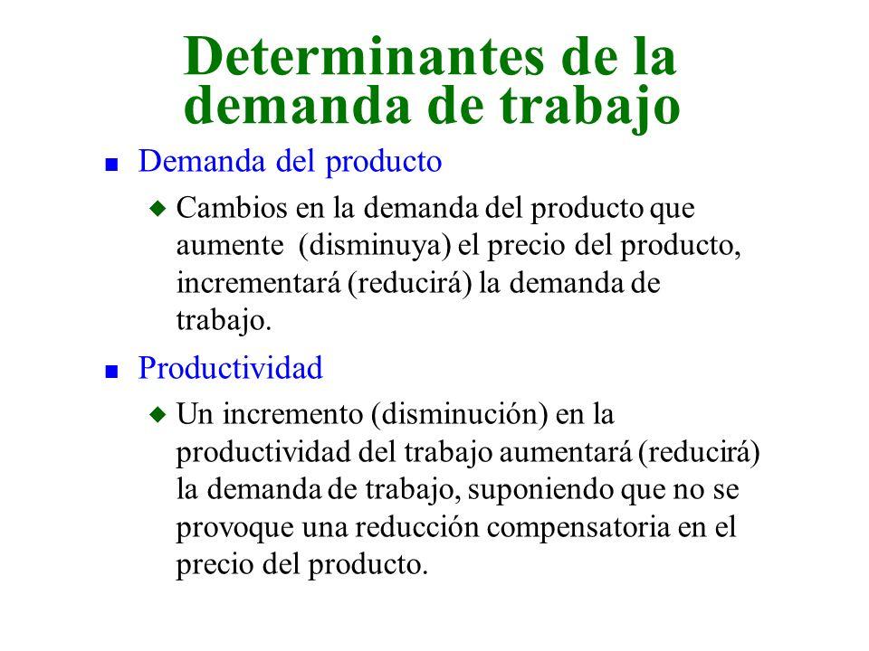 n Demanda del producto u Cambios en la demanda del producto que aumente (disminuya) el precio del producto, incrementará (reducirá) la demanda de trab