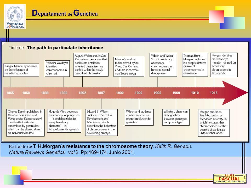 D epartament de G enètica LLUÍS PASCUAL UNIVERSITAT DE VALÈNCIA 20032003 Extraído de T. H.Morgans resistance to the chromosome theory. Keith R. Benson