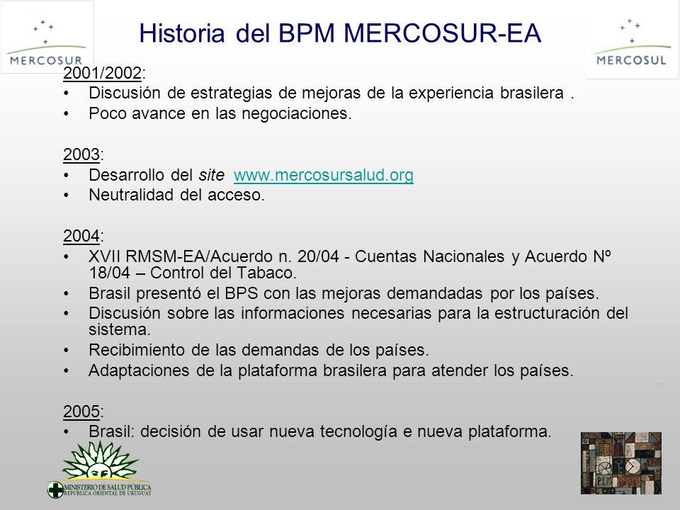 PT Historia del BPM MERCOSUR-EA 2001/2002: Discusión de estrategias de mejoras de la experiencia brasilera.