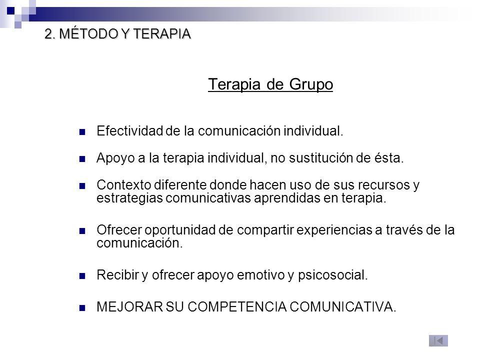 Terapia de Grupo Efectividad de la comunicación individual. Apoyo a la terapia individual, no sustitución de ésta. Contexto diferente donde hacen uso