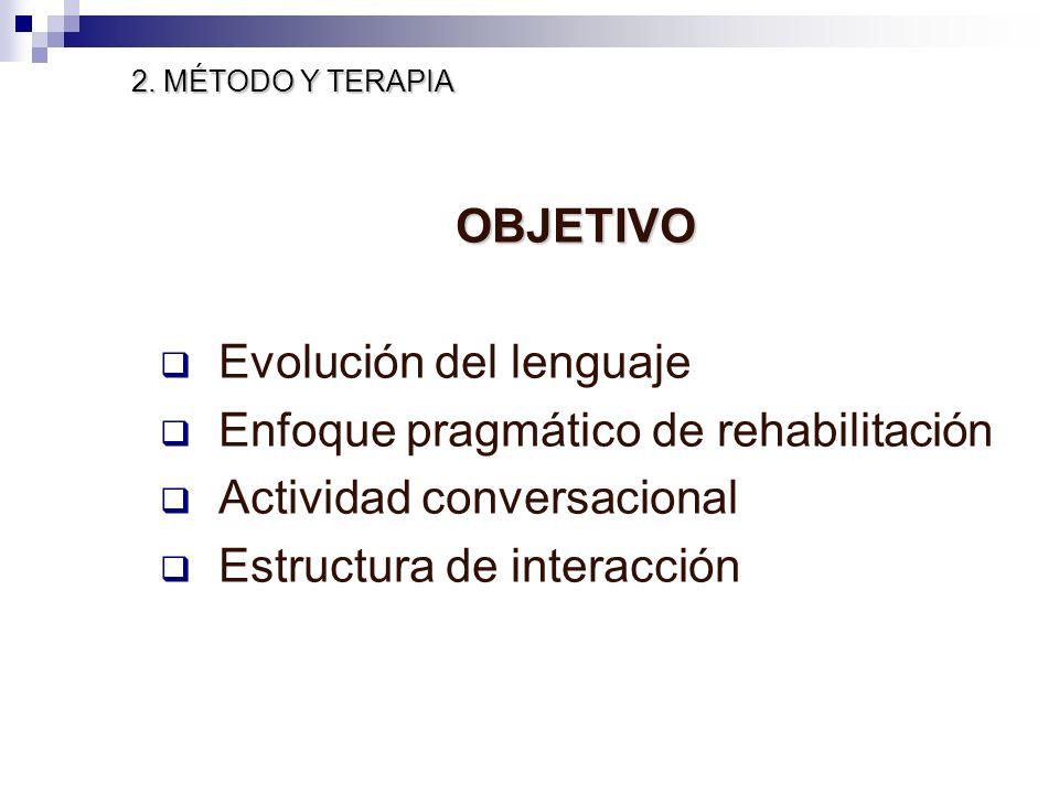 OBJETIVO Evolución del lenguaje Enfoque pragmático de rehabilitación Actividad conversacional Estructura de interacción 2. MÉTODO Y TERAPIA