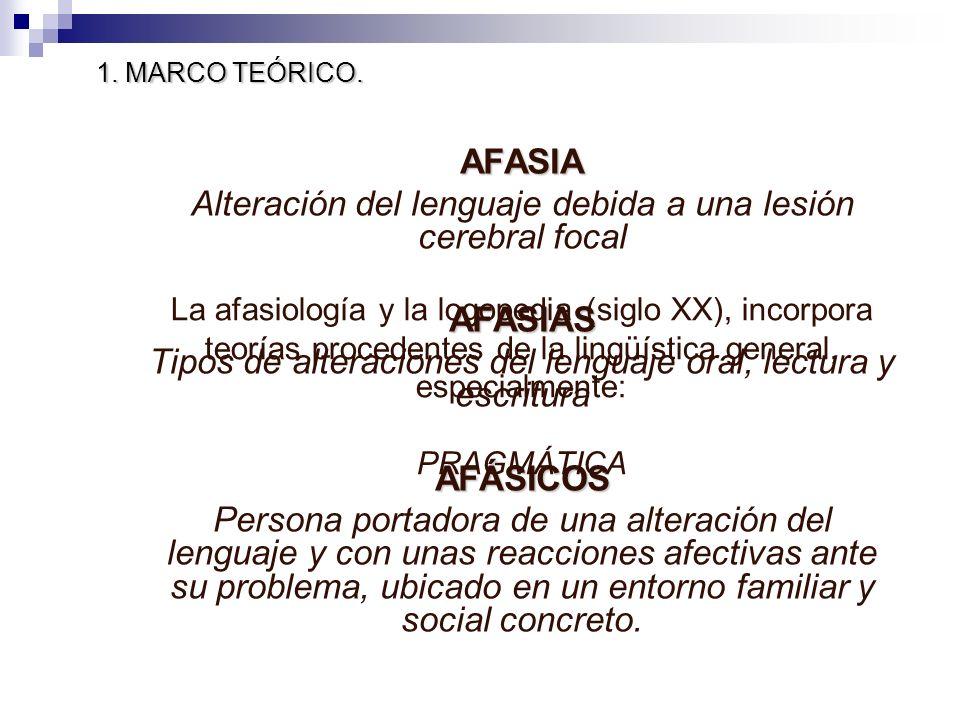 1. MARCO TEÓRICO. AFASIA Alteración del lenguaje debida a una lesión cerebral focalAFASIAS Tipos de alteraciones del lenguaje oral, lectura y escritur