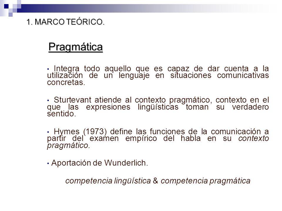 OBJETIVO Evolución del lenguaje Enfoque pragmático de rehabilitación Actividad conversacional Estructura de interacción 2.