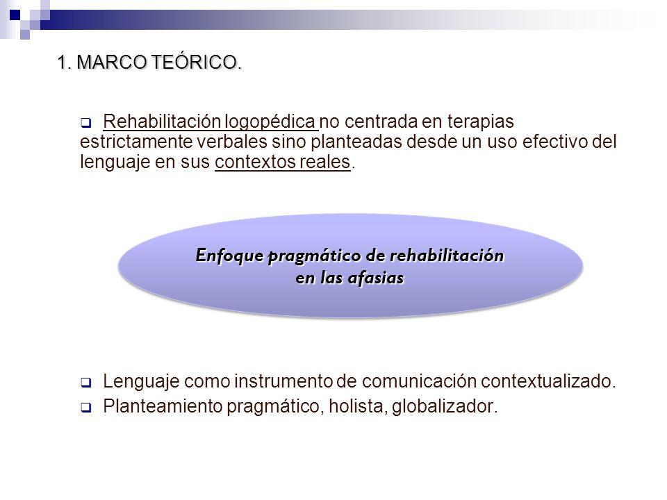 Rehabilitación logopédica no centrada en terapias estrictamente verbales sino planteadas desde un uso efectivo del lenguaje en sus contextos reales. L