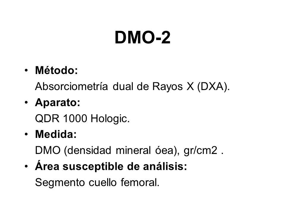 DMO-2 Método: Absorciometría dual de Rayos X (DXA). Aparato: QDR 1000 Hologic. Medida: DMO (densidad mineral óea), gr/cm2. Área susceptible de análisi