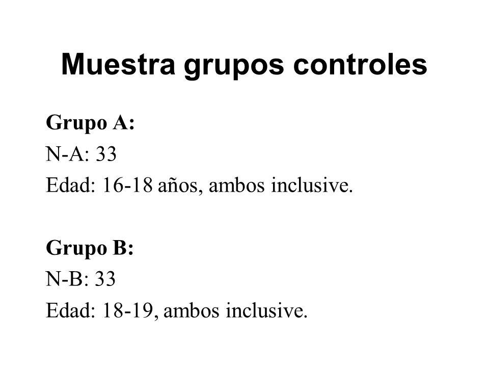 Muestra grupos controles Grupo A: N-A: 33 Edad: 16-18 años, ambos inclusive. Grupo B: N-B: 33 Edad: 18-19, ambos inclusive.