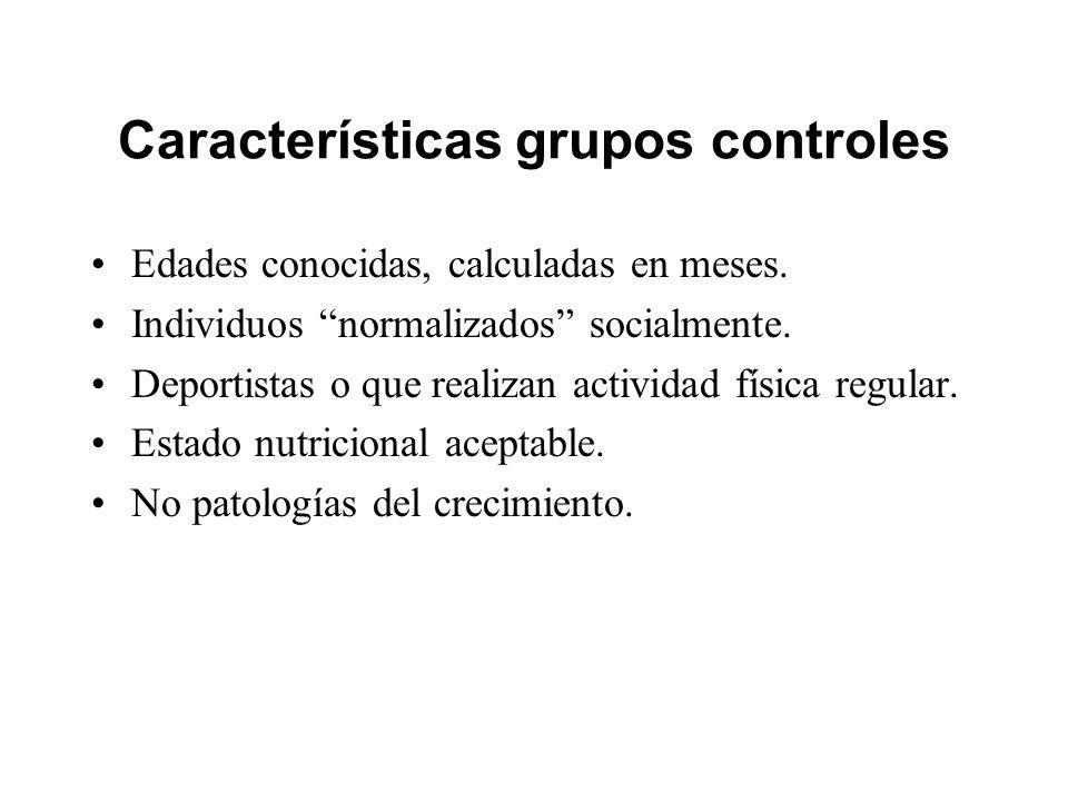 Características grupos controles Edades conocidas, calculadas en meses. Individuos normalizados socialmente. Deportistas o que realizan actividad físi