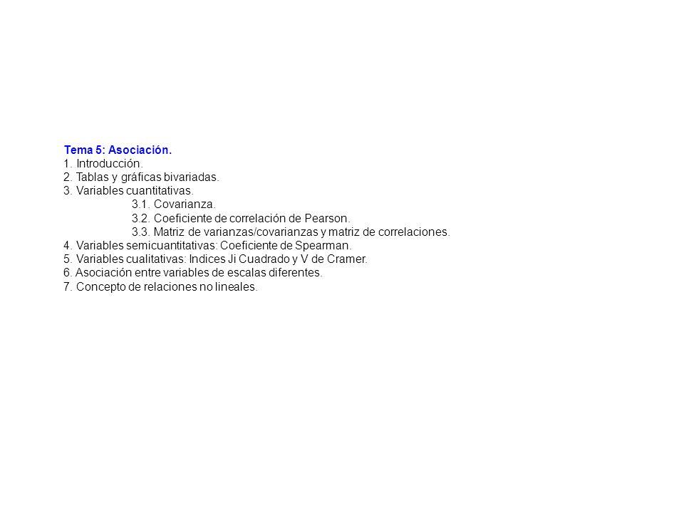 Tema 5: Asociación. 1. Introducción. 2. Tablas y gráficas bivariadas. 3. Variables cuantitativas. 3.1. Covarianza. 3.2. Coeficiente de correlación de