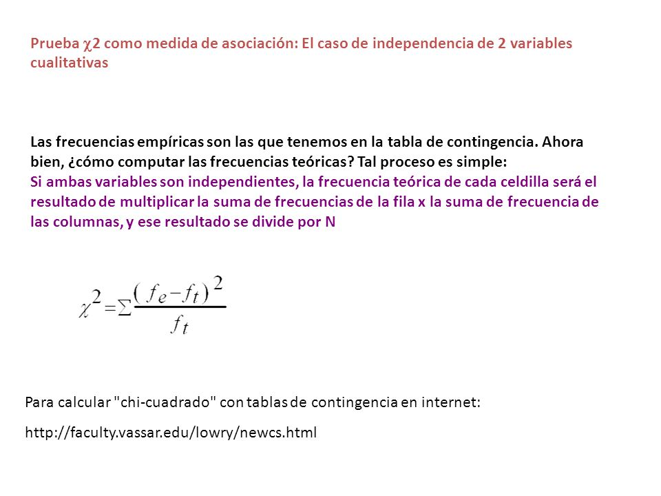 Prueba 2 como medida de asociación: El caso de independencia de 2 variables cualitativas Las frecuencias empíricas son las que tenemos en la tabla de