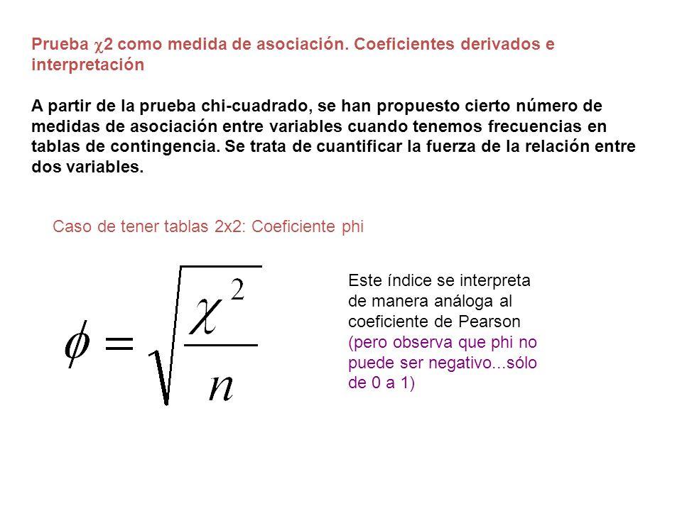Prueba 2 como medida de asociación. Coeficientes derivados e interpretación A partir de la prueba chi-cuadrado, se han propuesto cierto número de medi