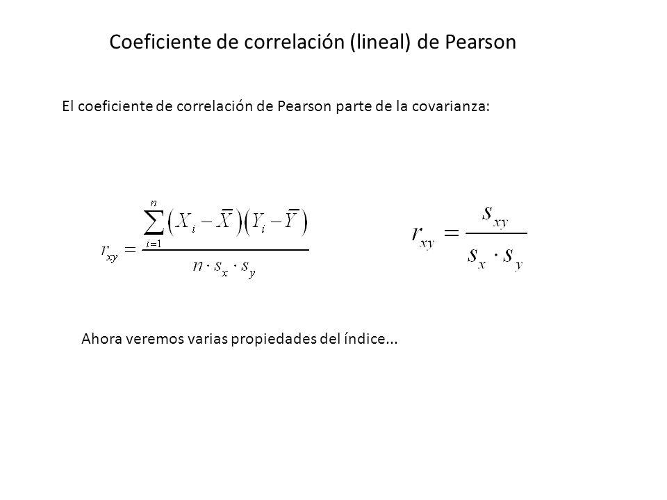 Coeficiente de correlación (lineal) de Pearson Propiedad 1.