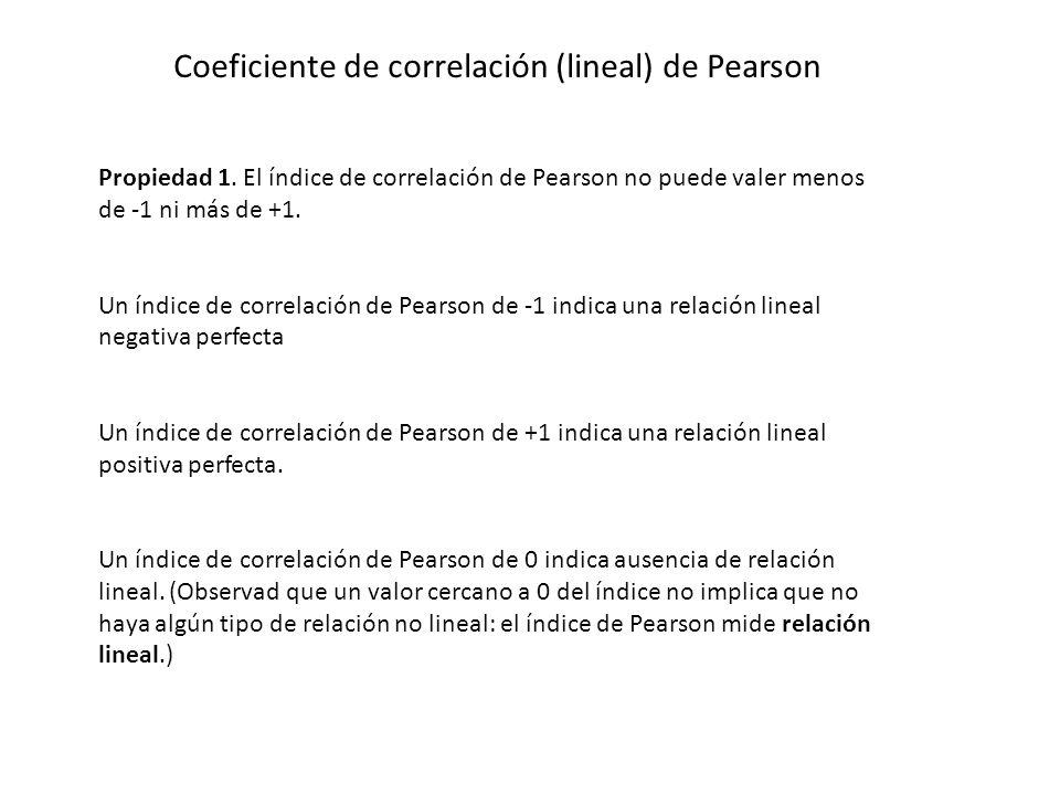 Coeficiente de correlación (lineal) de Pearson Propiedad 2.
