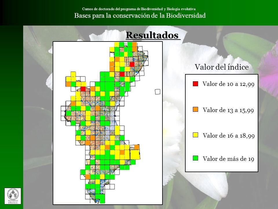 Cursos de doctorado del programa de Biodiversidad y Biología evolutiva Bases para la conservación de la BiodiversidadResultados Valor de 10 a 12,99 Va