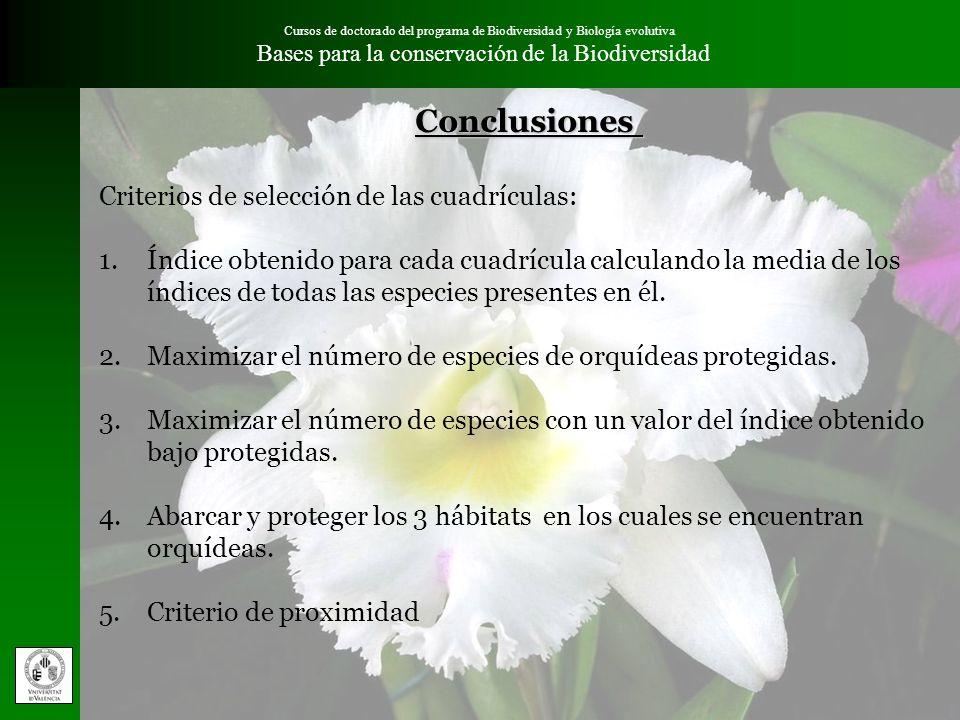 Cursos de doctorado del programa de Biodiversidad y Biología evolutiva Bases para la conservación de la BiodiversidadConclusiones Criterios de selecci