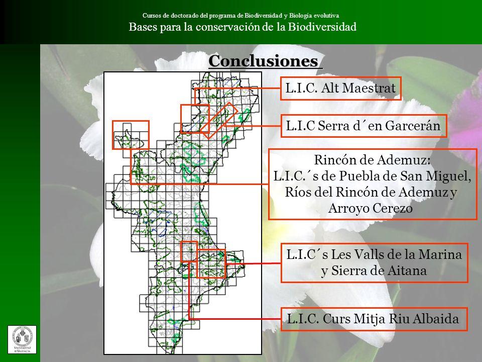 Cursos de doctorado del programa de Biodiversidad y Biología evolutiva Bases para la conservación de la BiodiversidadConclusiones L.I.C. Alt Maestrat