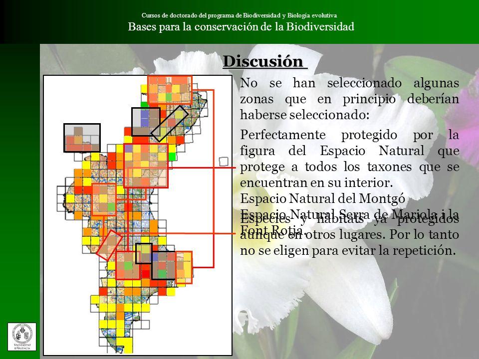 Cursos de doctorado del programa de Biodiversidad y Biología evolutiva Bases para la conservación de la BiodiversidadDiscusión No se han seleccionado
