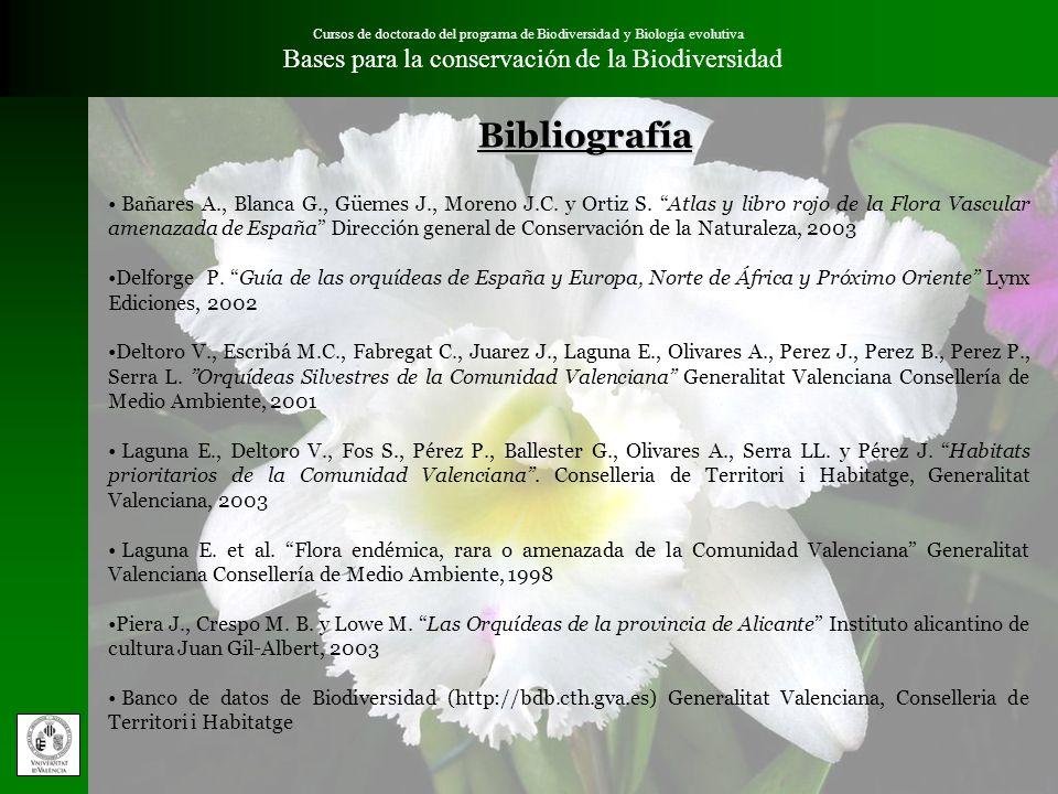 Cursos de doctorado del programa de Biodiversidad y Biología evolutiva Bases para la conservación de la BiodiversidadBibliografía Bañares A., Blanca G