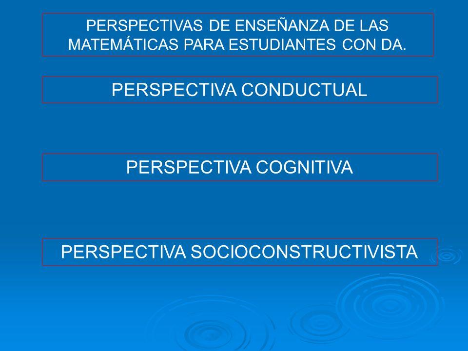 PERSPECTIVAS DE ENSEÑANZA DE LAS MATEMÁTICAS PARA ESTUDIANTES CON DA. PERSPECTIVA CONDUCTUAL PERSPECTIVA COGNITIVA PERSPECTIVA SOCIOCONSTRUCTIVISTA