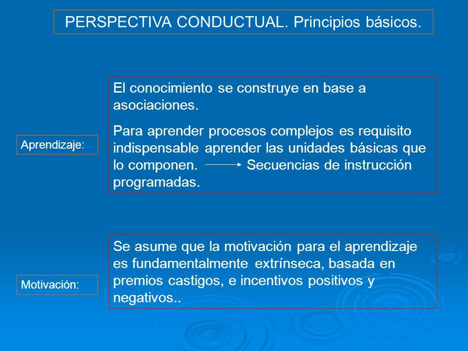 PERSPECTIVA CONDUCTUAL. Principios básicos. Aprendizaje: El conocimiento se construye en base a asociaciones. Para aprender procesos complejos es requ