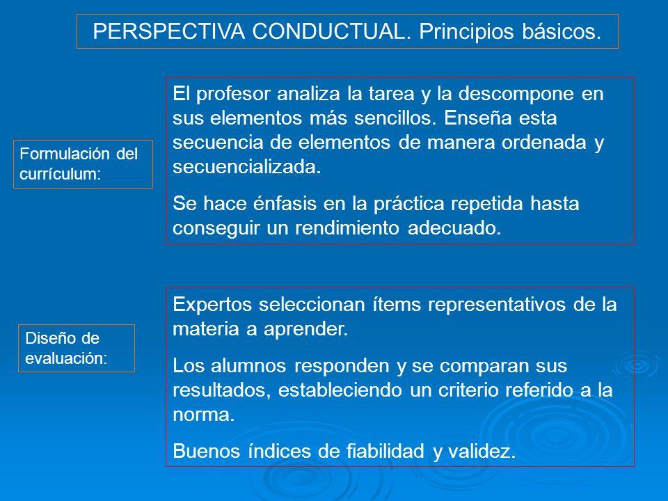 PERSPECTIVA CONDUCTUAL. Principios básicos. Formulación del currículum: El profesor analiza la tarea y la descompone en sus elementos más sencillos. E