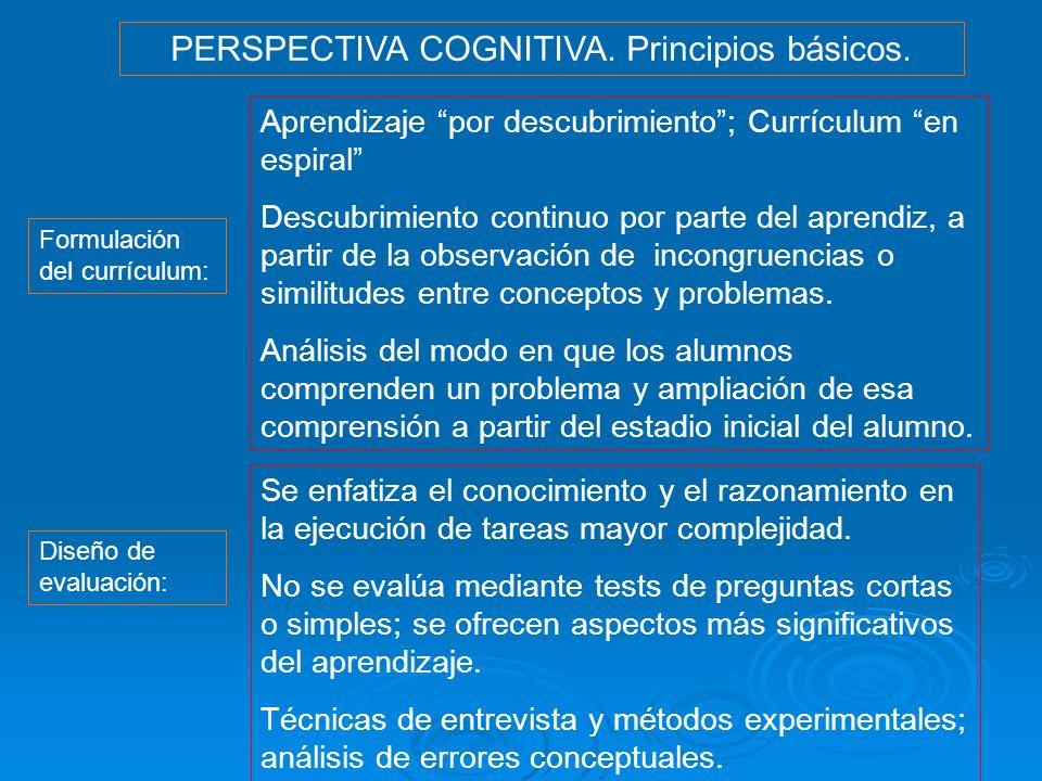 Formulación del currículum: Aprendizaje por descubrimiento; Currículum en espiral Descubrimiento continuo por parte del aprendiz, a partir de la obser