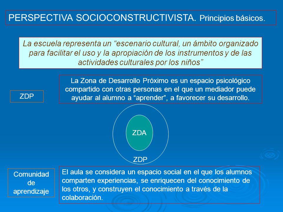PERSPECTIVA SOCIOCONSTRUCTIVISTA. Principios básicos. La escuela representa un escenario cultural, un ámbito organizado para facilitar el uso y la apr