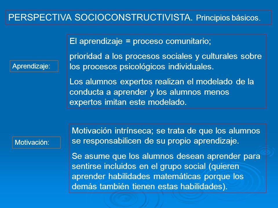 PERSPECTIVA SOCIOCONSTRUCTIVISTA. Principios básicos. El aprendizaje = proceso comunitario; prioridad a los procesos sociales y culturales sobre los p