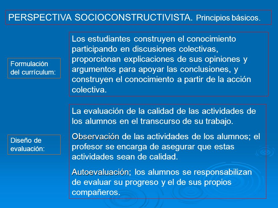 Formulación del currículum: Diseño de evaluación: PERSPECTIVA SOCIOCONSTRUCTIVISTA. Principios básicos. Los estudiantes construyen el conocimiento par