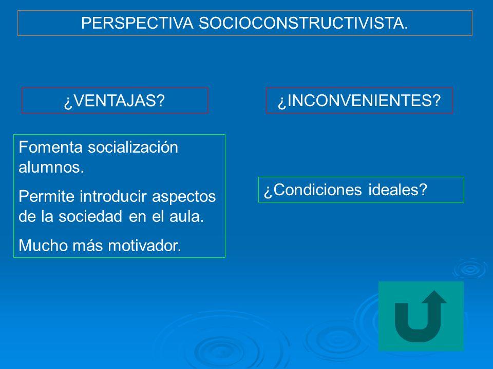 PERSPECTIVA SOCIOCONSTRUCTIVISTA. ¿VENTAJAS? ¿INCONVENIENTES? Fomenta socialización alumnos. Permite introducir aspectos de la sociedad en el aula. Mu
