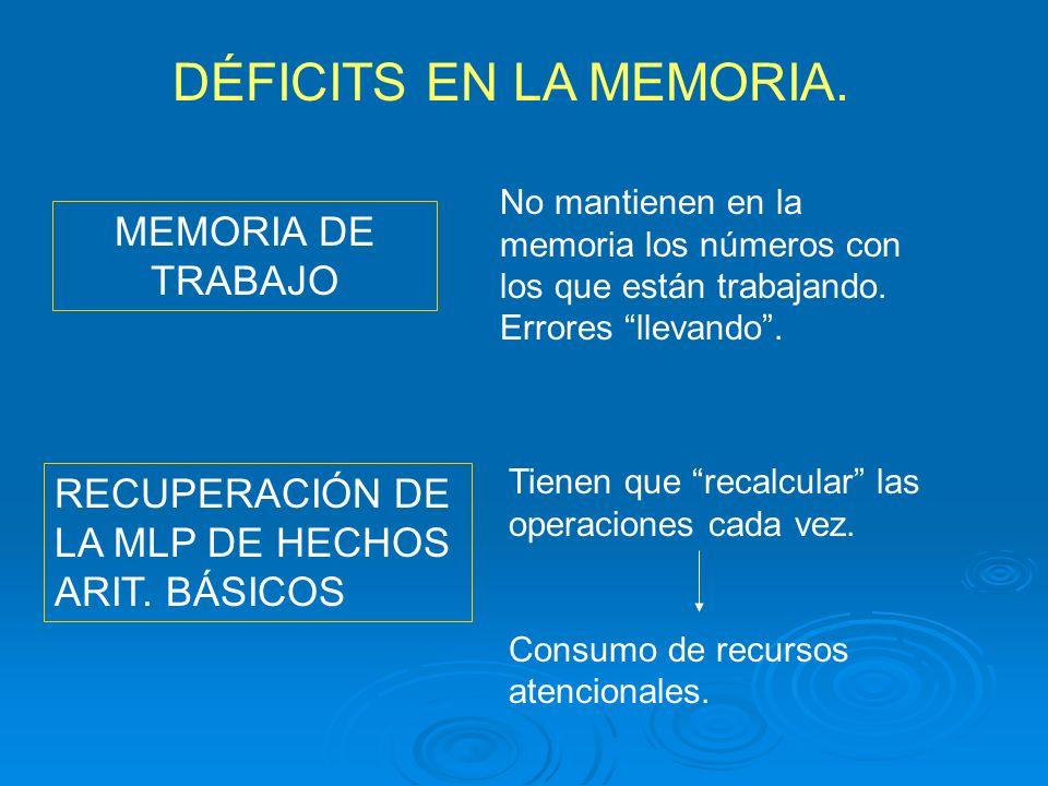 DÉFICITS EN LA MEMORIA. MEMORIA DE TRABAJO No mantienen en la memoria los números con los que están trabajando. Errores llevando. RECUPERACIÓN DE LA M