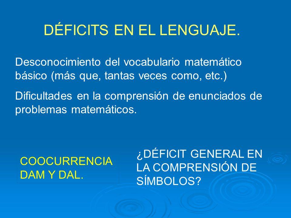 DÉFICITS EN EL LENGUAJE. Desconocimiento del vocabulario matemático básico (más que, tantas veces como, etc.) Dificultades en la comprensión de enunci