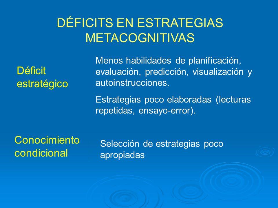 DÉFICITS EN ESTRATEGIAS METACOGNITIVAS Menos habilidades de planificación, evaluación, predicción, visualización y autoinstrucciones. Estrategias poco