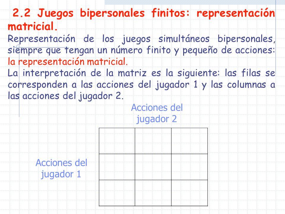 2.2 Juegos bipersonales finitos: representación matricial. Representación de los juegos simultáneos bipersonales, siempre que tengan un número finito